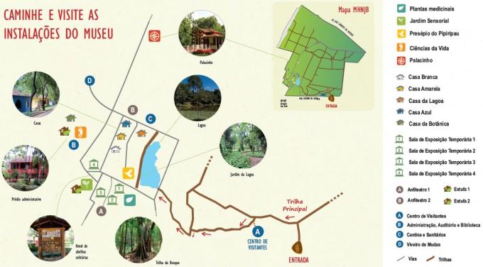 Mapa do MHNJB