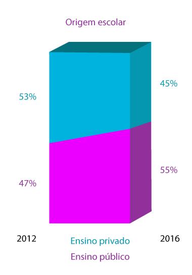 2gr%E1ficos-boletim.png