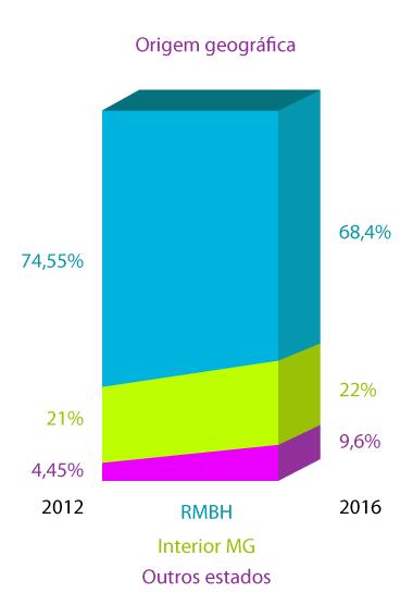 3gr%E1ficos-boletim.png
