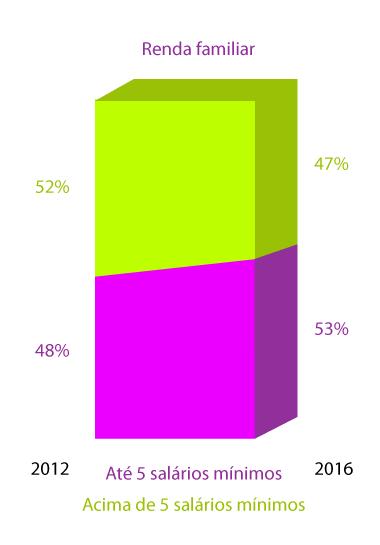 grafico%20Sisu%20renda.png