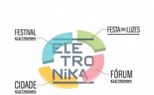 Espaço do Conhecimento recebe intervenções interativas durante o Festival Eletronika